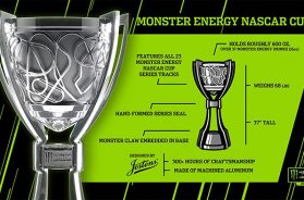 NASCAR Reveals Monster Energy Cup Series Trophy