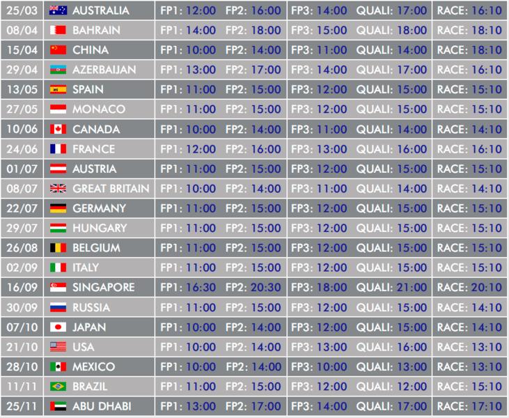 2018 F1 GPs: New start times