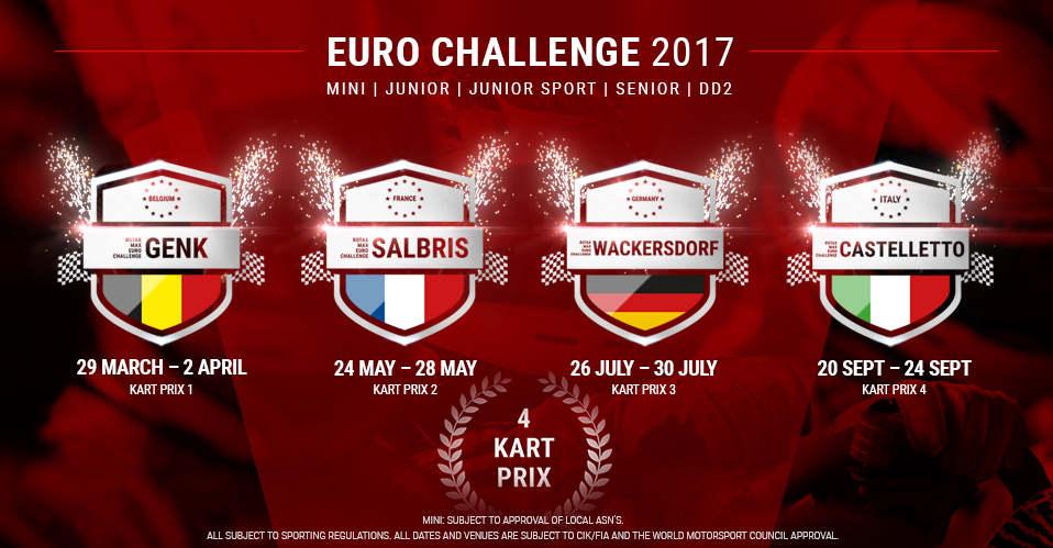 Rotax Max Euro challenge tracks