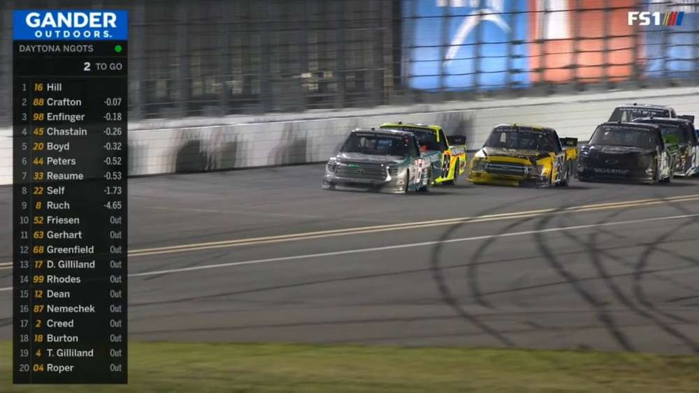NASCAR Truck Series 2019. Daytona International Speedway. Last Laps | Crashes | Finish_5c684b6d4aad5.jpeg
