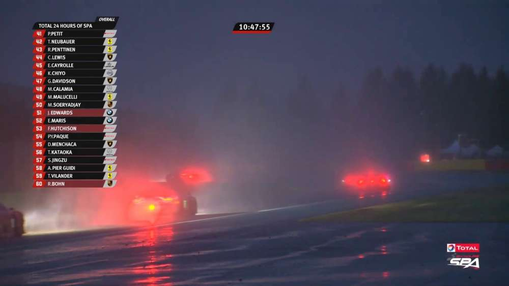 Total 24h of Spa 2019. Race. Heavy Rain Red Flag_5d3d51e8b1855.jpeg