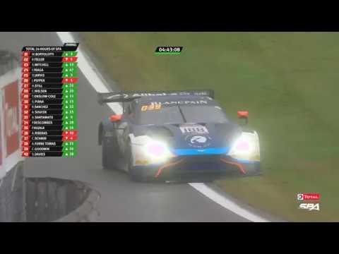 Total 24h of Spa 2019. Race. René Rast & Chris Goodwin Collision_5d3d728cd7114.jpeg