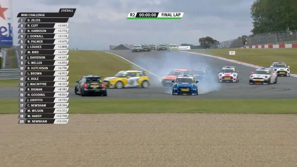 Mini Challenge UK (JCW) 2019. Race 2 Donington Park. Last Lap | Crash_5d7e6c3141ea9.jpeg