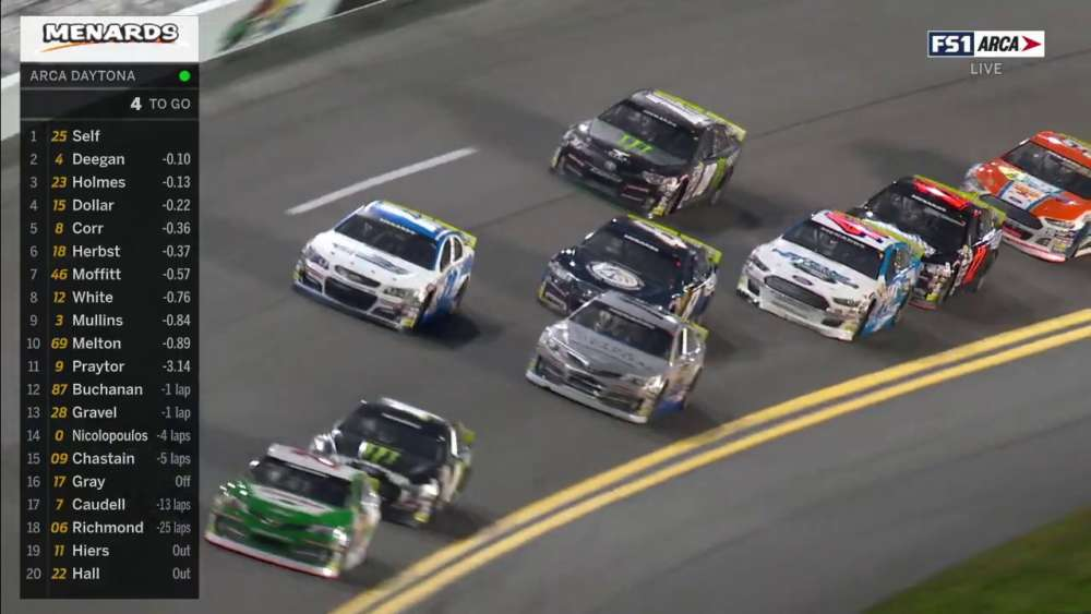 ARCA Menards Series 2020. Daytona International Speedway. Last Laps_5e3fd07304d25.jpeg